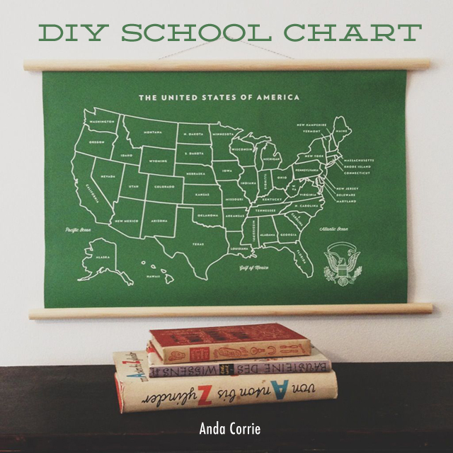 http://blog.spoonflower.com/2013/08/back-to-school-diy-vintage-school-chart.html