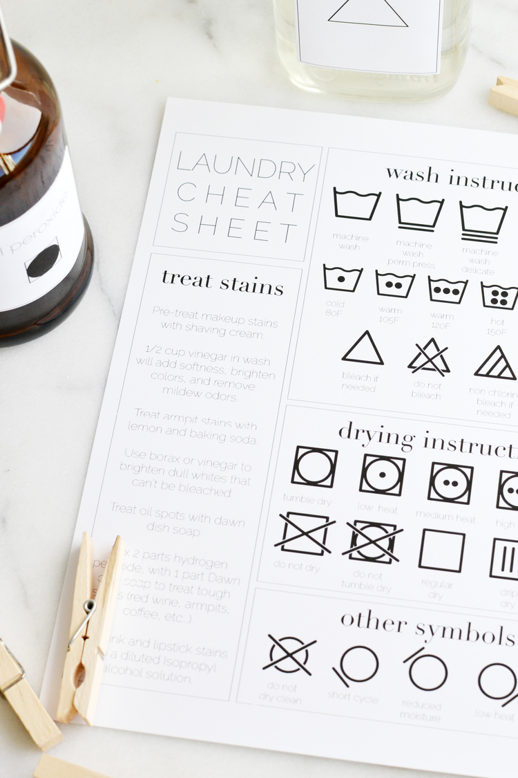 They also made a wonderful laundry cheat sheet! My husband has shrunk way too many of my favorite sweaters and I need this. Also found on Boxwood Avenue.